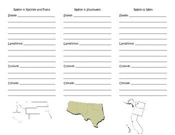 United States Regions Webquest