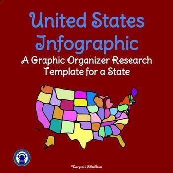 United States Research Infographic Template Graphic Organizer