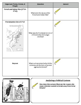 United States Review Packet, Colonization to Civil War