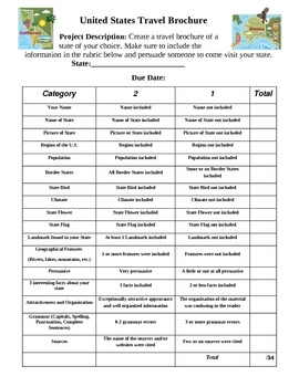 Travel brochure rubric teaching resources teachers pay teachers united states travel brochure rubric united states travel brochure rubric pronofoot35fo Images