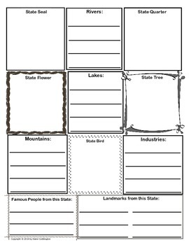 United States of America Worksheet / Report