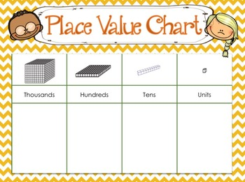 Units, Tens, Hundreds, Thousands Place Value Charts