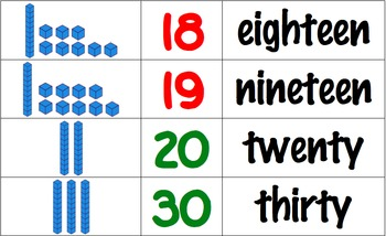 Units and Base Ten block Poster with numbers and written numbers