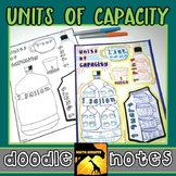 Units of Capacity Doodle Notes