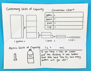 Units of Capacity Foldable by Math Doodles