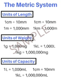 Common Metric Units Poster - Anchor Chart