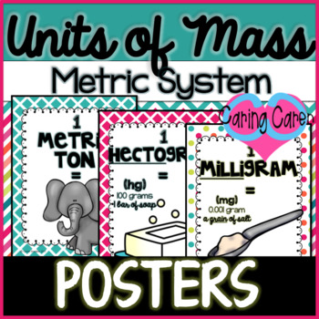 Units of Mass: Metric System Posters