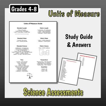 Units of Measure Assessments