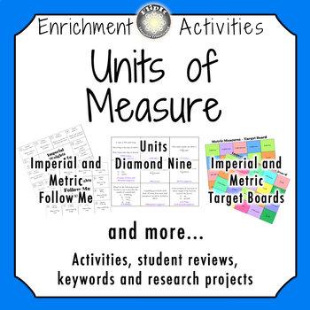 Units of Measure Activities