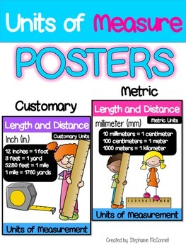 Units of Measure Posters
