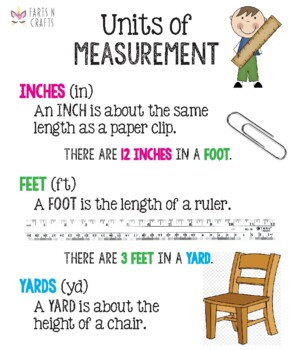 Inches, Yards, Feet Worksheets & Teaching Resources | TpT