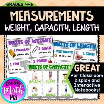 Units Of Measurement Anchor Chart By Loving Math 143 Tpt