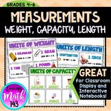 Units of Measurement Anchor Chart