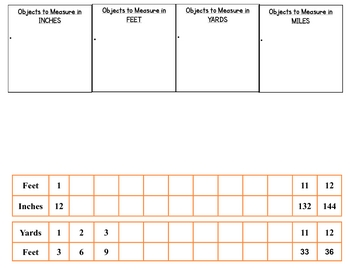 Units of Measurement Graphic Organizer