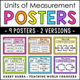 Units of Measurement Posters