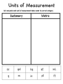 Units of Measurement Sort