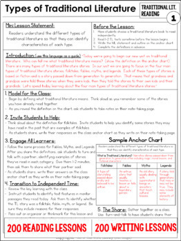 Reading and Writing Workshop: Grade 4 {10 Months of Lessons w/ CCSS & NEW TEKS!}