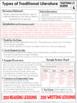 Units of Study Bundle: Grade 5 {10 Months of Lessons w/ CCSS & NEW TEKS!}