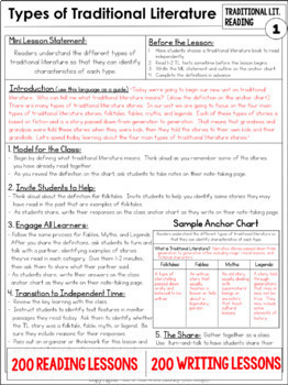 Reading and Writing Workshop: Grade 5 {10 Months of Lessons w/ CCSS & NEW TEKS!}