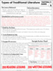Units of Study Bundle: Grade 5 {10 Months of Reading & Wri