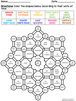 Units of Time Bundle