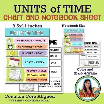 Units of Time Charts CCSS.4.MD.A.1 by Ms Med Designs | TpT