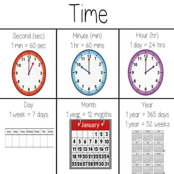 Units of Time and Temperature