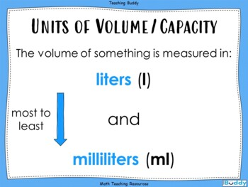 Units of Volume - PowerPoint and Worksheets