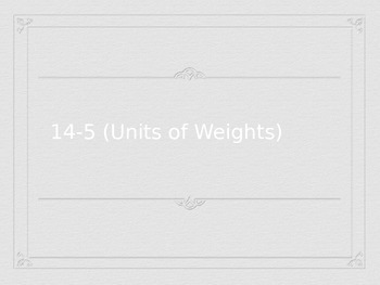 Units of Weights (Ounce, Pound, Tons)