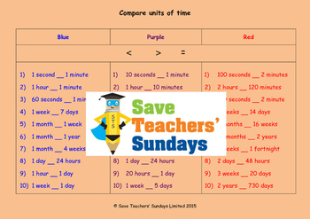 Units of time lesson plans, worksheets and more (K to 2nd grade)