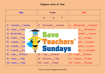 Units of time worksheets (3 levels of difficulty)