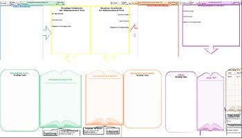 Universal Backwards Design Template