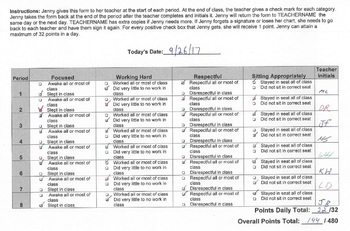 Universal Behavior Plan with Contracts and Charts, Editable!