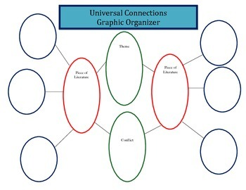 Universal Connections Graphic Organizer - Themes & Conflicts in Literature