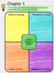 Universal Design for Learning - Fully Editable Planning Templates!