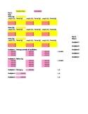 Universal Gravitation Lab Grading Spreadsheet