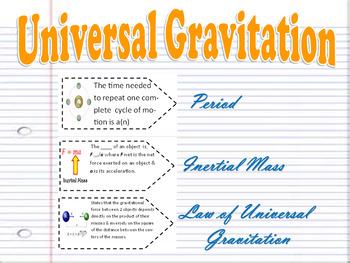 Universal Gravitation Vocabulary for Interactive Notebooks