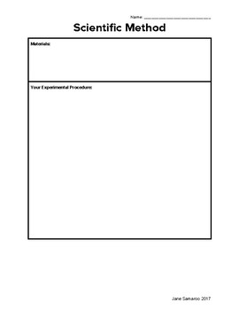 Universal Scientific Method Template