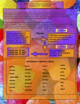 Universal Themes In Writing