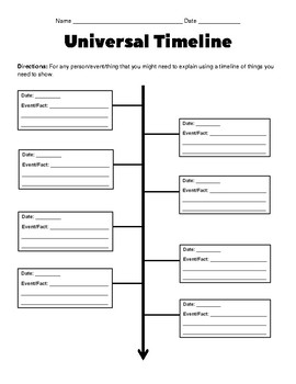 Universal Timeline