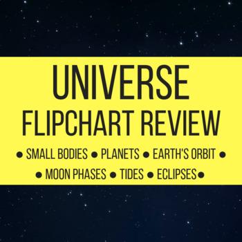 Universe Interactive Flipchart Review