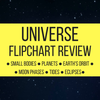 Universe Interactive Flipchart Review