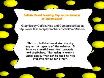 Universe Bulletin Board
