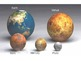 Universe's Size Power Point