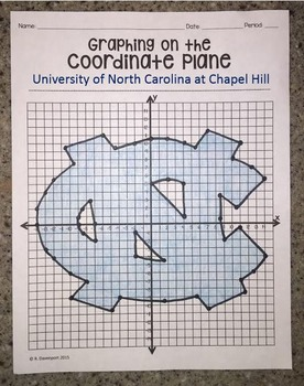 University of North Carolina (Graphing on the Coordinate Plane)