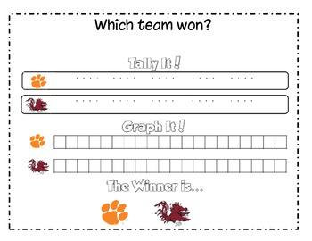 University of South Carolina vs Clemson