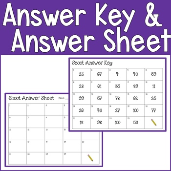 Unknown Number Scoot (Addition and Subtraction with Variables Scoot) Task Cards
