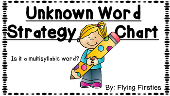 Unknown Word Strategy - Multisyllabic Words