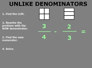 Unlike Denominators: Add and Subtract Fractions