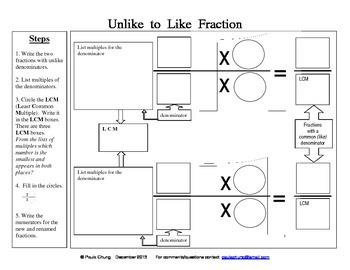 Unlike to Like Fractions